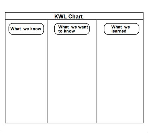 kwl template kwl chart template word document 28 images k w l chart