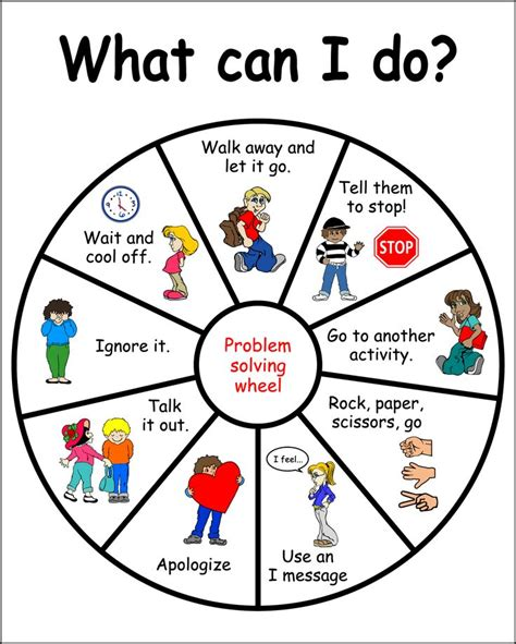 what can i do problem solving wheel charts foldables