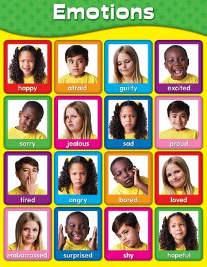 kids emotion faces found on missiekrissie blogspot it program recognizing labeling emotions i love aba