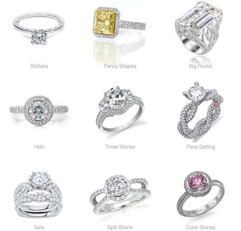 Ring Settings by The Ultimate Engagement Ring Settings Guide With All Pros