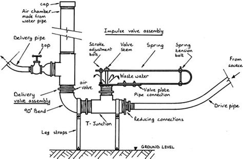 hydraulic ram stops no 2116 hydraulic ram