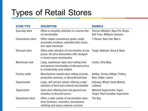 types of lighting in retail stores types of retail stores retailers pictures to pin on