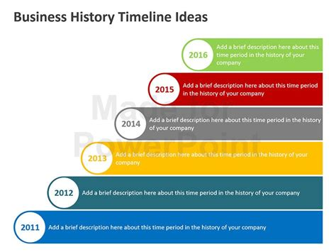 biography structure powerpoint business history timeline templates