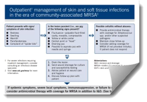 information for clinicians mrsa cdc