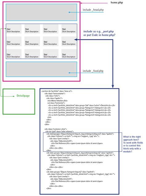 dreamweaver jsf tutorial fancy div templates vignette exle resume ideas