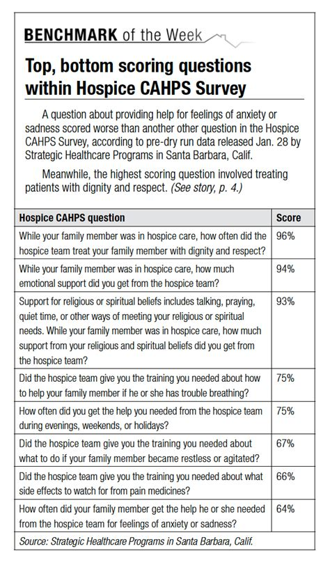 home health cahps home review