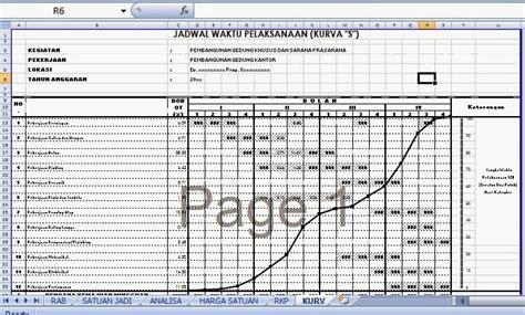 contoh rencana anggaran biaya pembangunan gedung