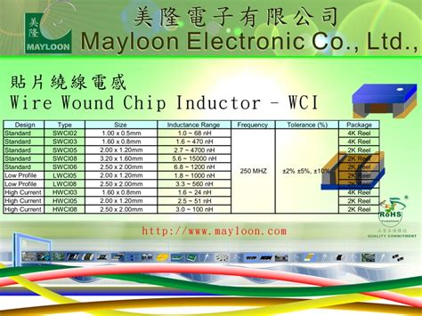 self wound inductor 0201 wire wound inductor 28 images smd power inductor shielded type from coilmaster