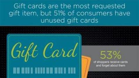 Knowledge Networks Surveys For Money - blackhawk network survey reveals how consumers can get the most from gift cards