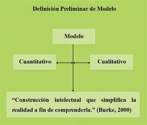 Modelos Curriculares Definicion Y Componentes proverifica modelo hol 237 stico definiciones