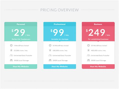 flat price table tempees com freebie flat pricing table by psdchat on deviantart