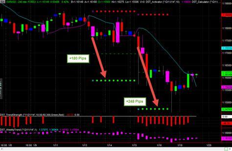 swing trading system dynamic swing trader netpicks