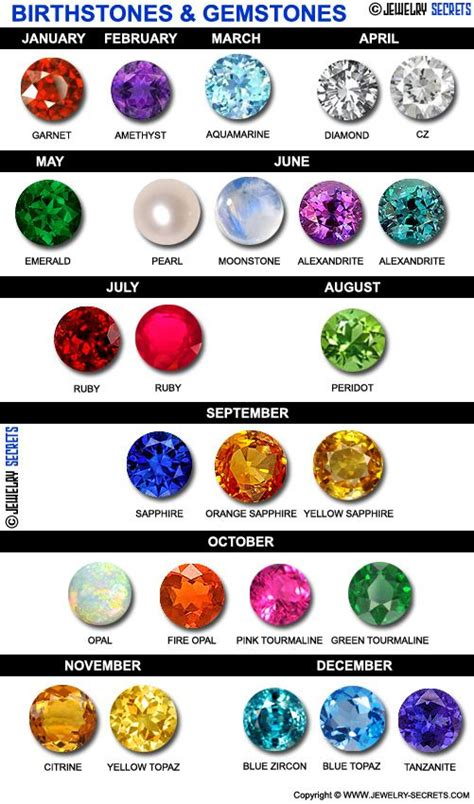 official birthstones take a look at the official