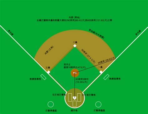Home Plate Baseball file baseball diamond zh t png wikimedia commons