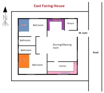Vastu Kitchen Cooking Direction by 15 Vastu Tips For East Facing House Or Plot Vastu Wiki