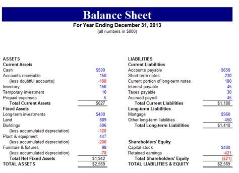 excel personal balance sheet wmv youtube