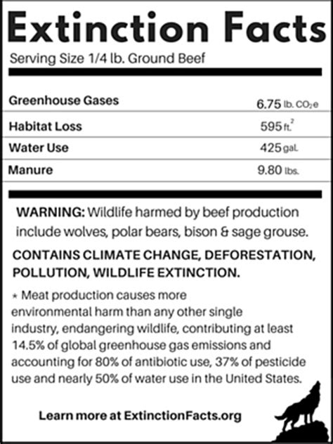 New 'Extinction Facts' Labels Reveal Meat's Hidden Costs