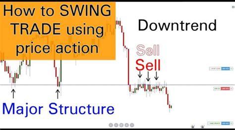 how to swing trade watch video how to swing trade using price action