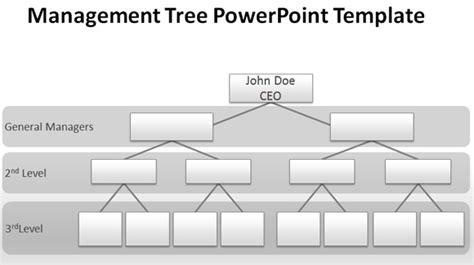 organizational chart software free organizational charts templates