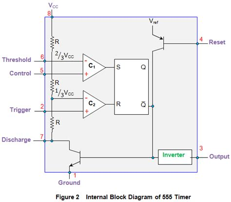 555 block diagram 555 timer and 555 timer working