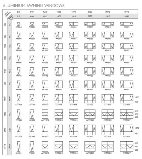 awning sizes chart awning windows sizes