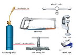 house do it yourself plumbing tools 1 image