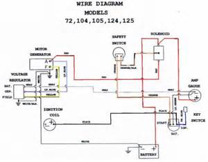 12 horse kohler ignition wiring diagram get free image