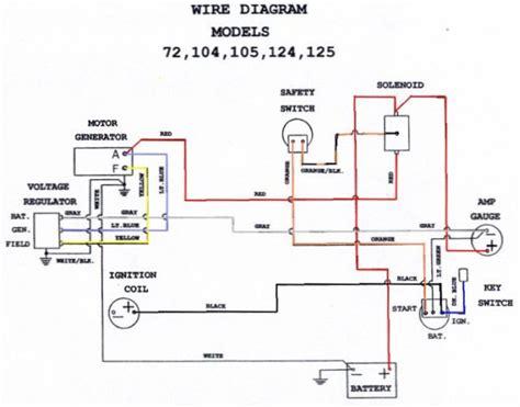 cub cadet rzt  wiring diagram  wiring diagram images
