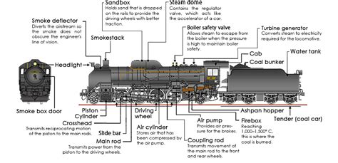 steam locomotive cab diagram d51 498 joyful trains jr east