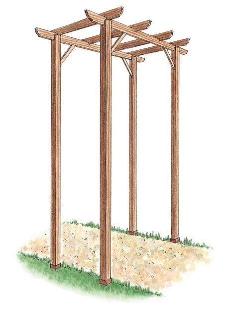 How To Build A Freestanding Pergola Pergola Gazebo Ideas Building A Freestanding Pergola