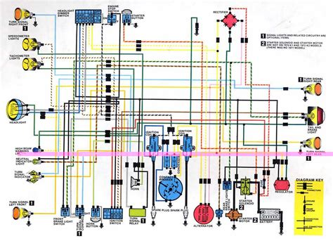 electrical wiring diagram of honda sl350 circuit wiring