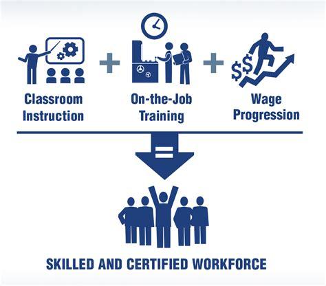 job training icon www pixshark youth apprentice ajac