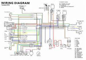 yamaha moto 4 350 wiring diagram motorcycle review and galleries