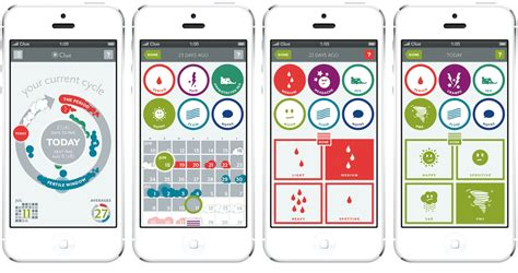 Calendario M App Clue App Tu Ciclo Menstrual En La Palma De Tu Mano Merodea