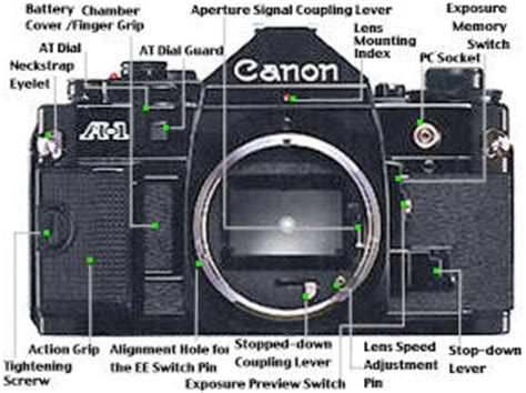canon a1 deals on 1001 blocks