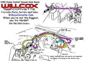 1980 corvette cruise control vacuum hose route willcox