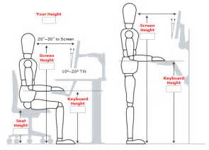 Proper Computer Desk Height Standing Desk Guide Measurements Exles And Benefits