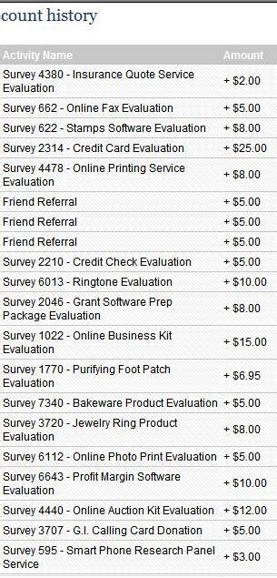 Best Paid Online Surveys - top new zealand paid surveys get paid for online surveys in html autos weblog