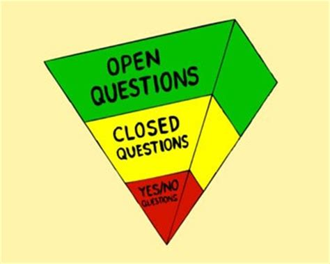 Ask More The Power Of Questions To Open Doors Uncover Ebook the power of questions cayelin castell