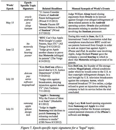 table topics master chris fox ncsu
