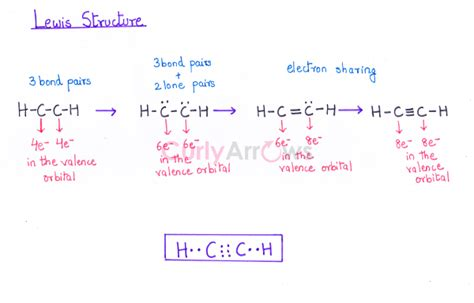 lewis dot diagram definition definition of lewis structures curlyarrows chemistry