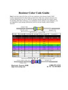 resistor color chart resistor color code chart template 6 free templates in