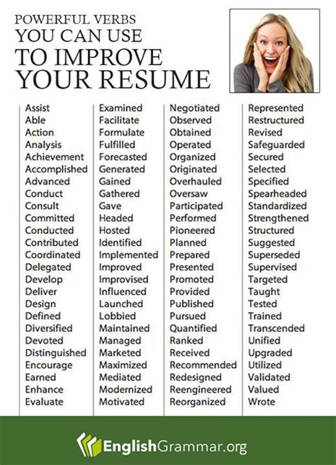 power verbs for resume writing 28 images power verbs new power verbs for resume resume