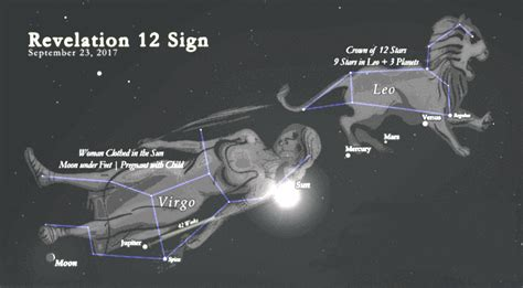 prophecy in the sun moon and stars is this biblical signs in the sun moon and stars nowprophecy