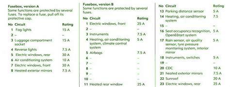 vauxhall zafira 2001 fuse box diagram 37 wiring diagram