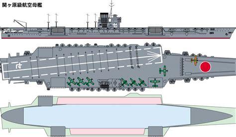 japanese catamaran aircraft carrier 空母 くうぼ japanese english dictionary japaneseclass jp