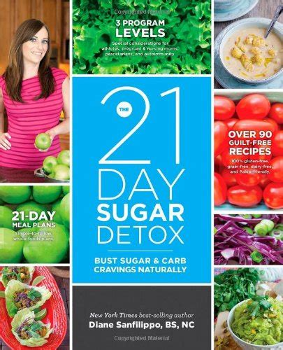 21 Day Sugar Detox Supplements by Dietzon Weight Loss Diet