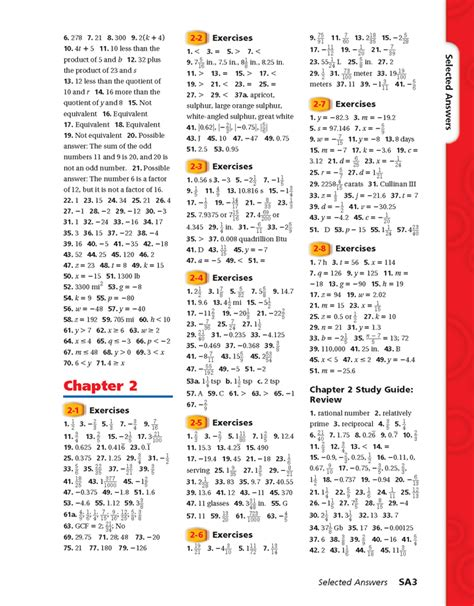Sample Resume For Tutors by Algebra 2 Homework Helper Facebookthesis Web Fc2 Com