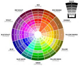 decorating 101 color wheel value and balance