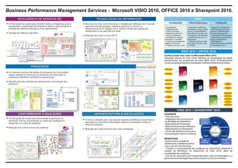 microsoft office visio 2010 microsoft visio 2010 o o best free home design idea